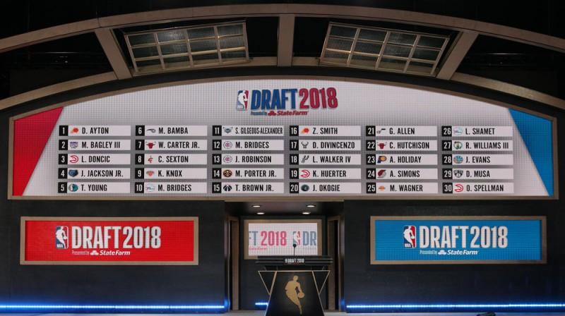 Izmaiņas varētu ietekmēt jau 2020.gada draftu Foto: USA TODAY Sports/Scanpix